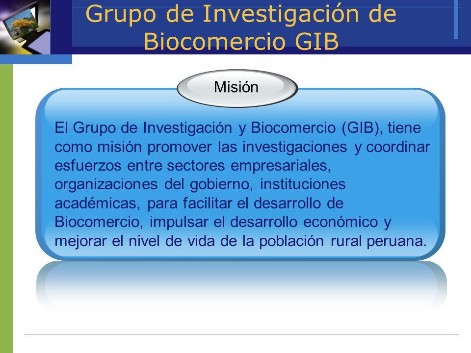 Grupo de Investigación de Biocomercio GIB