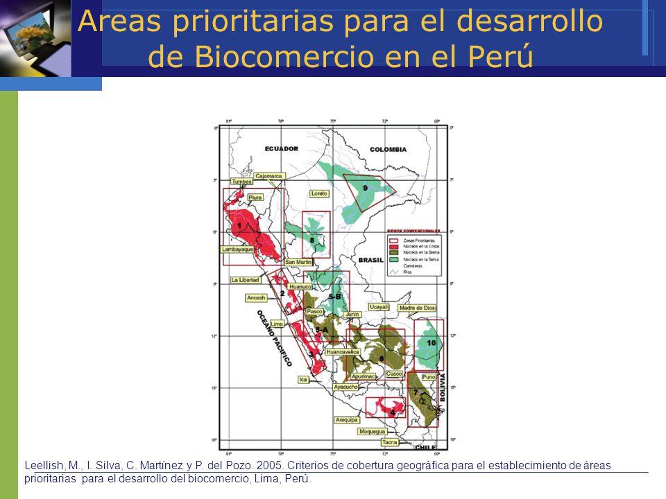 Areas prioritarias para el desarrollo de Biocomercio en el Perú