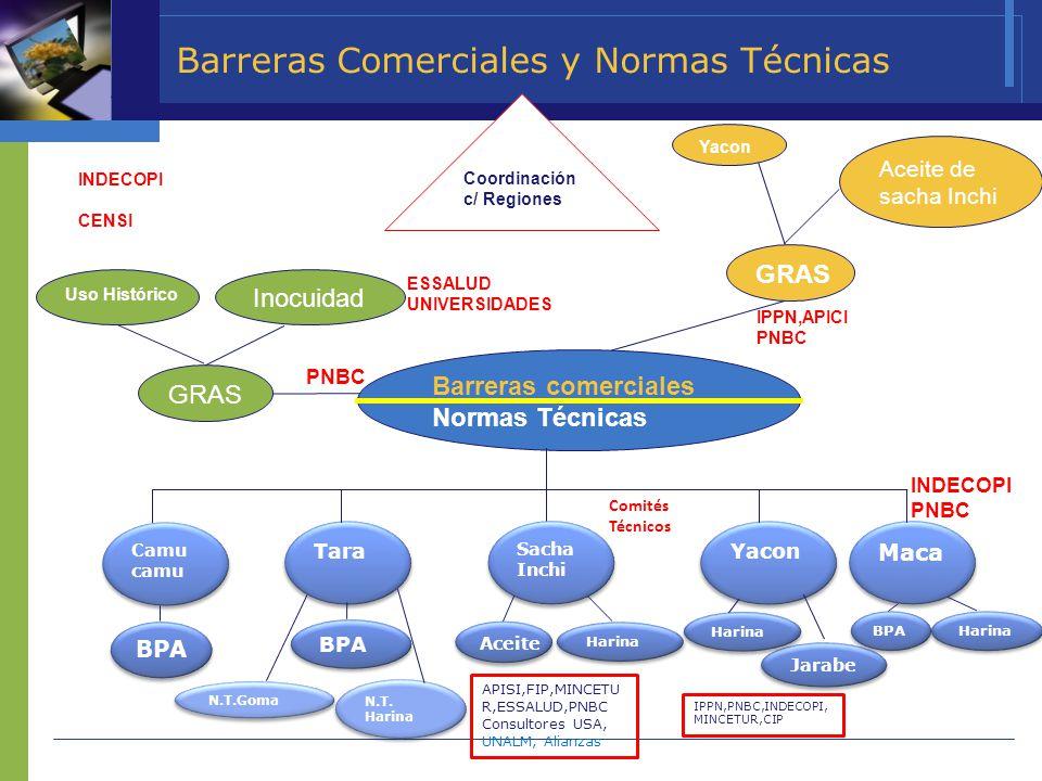 Barreras Comerciales y Normas Técnicas