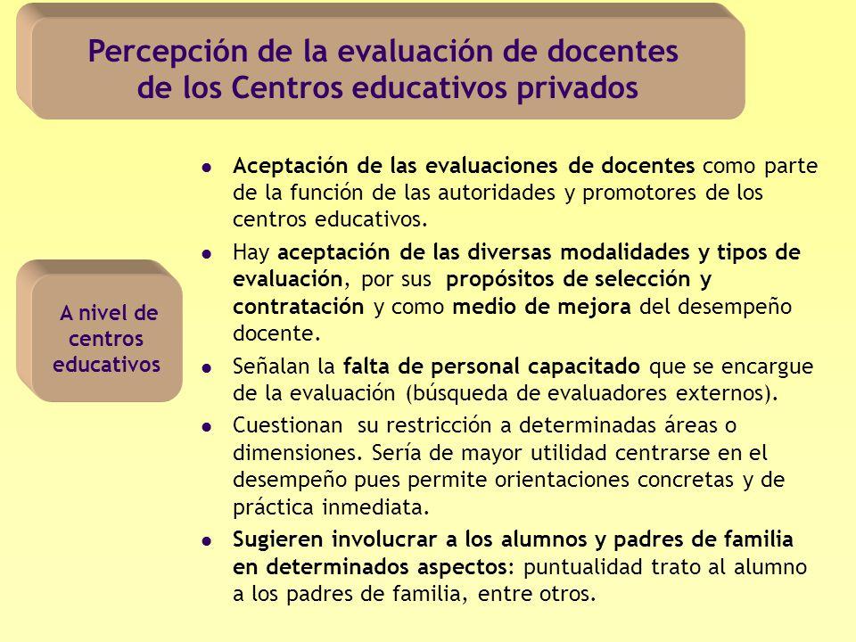 Percepción de la evaluación de docentes de los Centros educativos privados