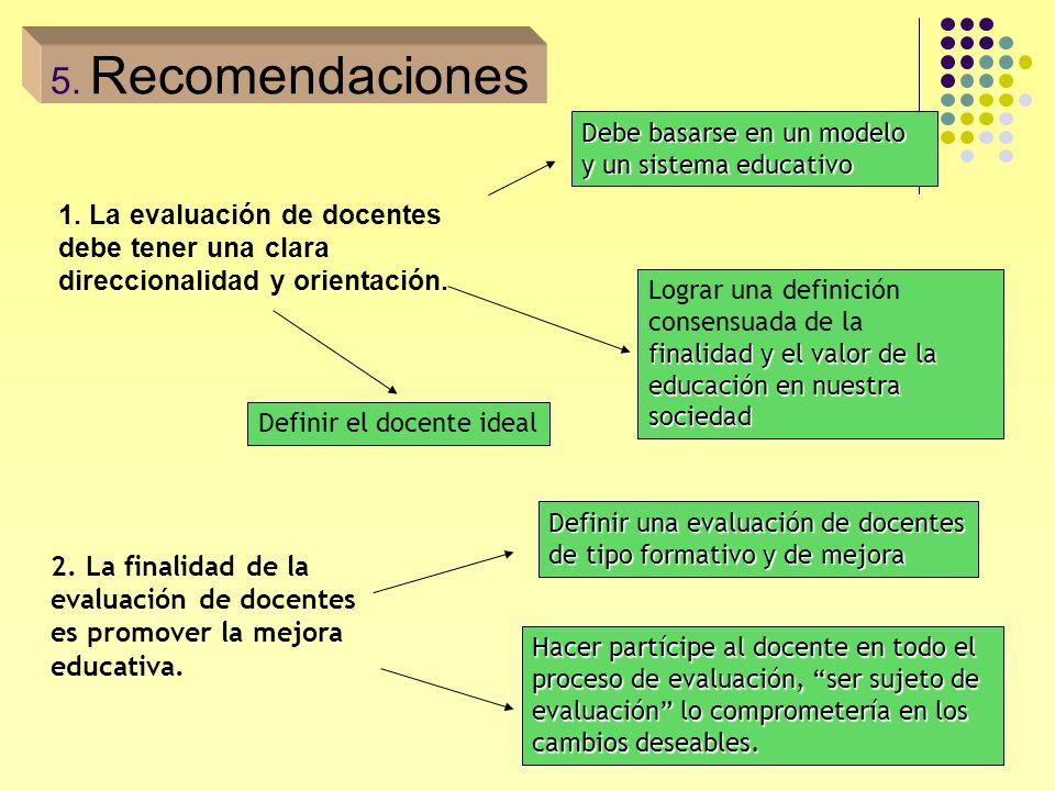 Recomendaciones Debe basarse en un modelo y un sistema educativo. 1. La evaluación de docentes debe tener una clara direccionalidad y orientación.