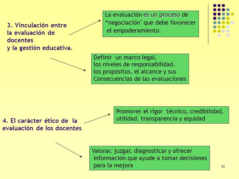 3. Vinculación entre la evaluación de docentes