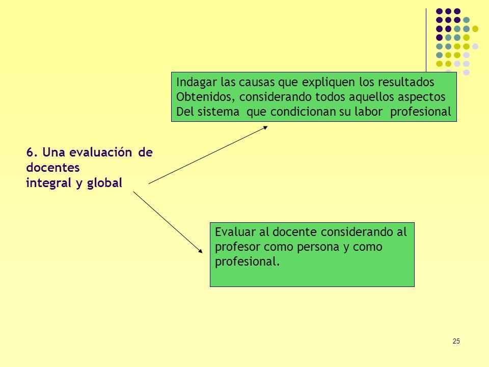6. Una evaluación de docentes integral y global