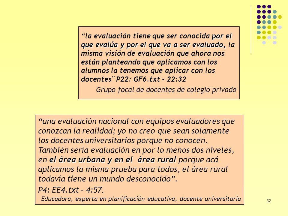 la evaluación tiene que ser conocida por el que evalúa y por el que va a ser evaluado, la misma visión de evaluación que ahora nos están planteando que aplicamos con los alumnos la tenemos que aplicar con los docentes P22: GF6.txt - 22:32