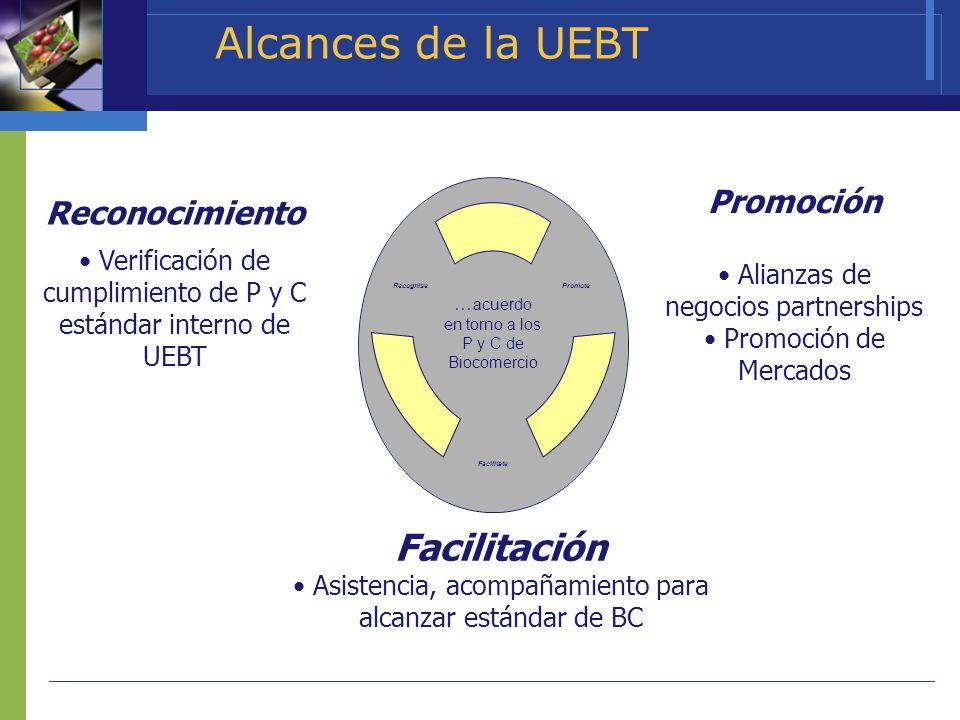 Alcances de la UEBT Facilitación Promoción Reconocimiento