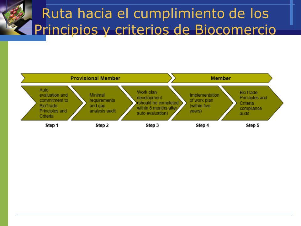 Ruta hacia el cumplimiento de los Principios y criterios de Biocomercio