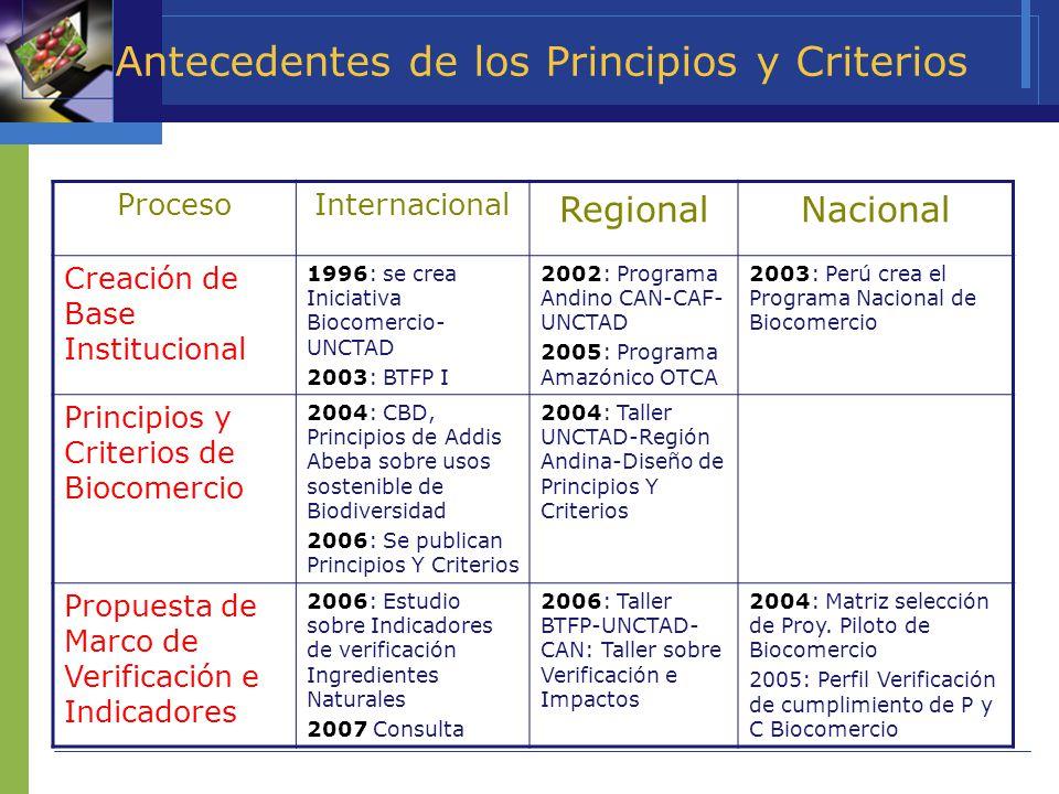 Antecedentes de los Principios y Criterios