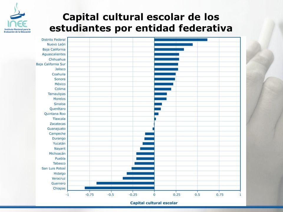 Capital cultural escolar de los estudiantes por entidad federativa