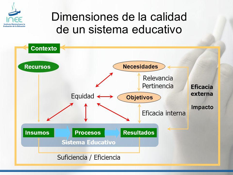 Dimensiones de la calidad de un sistema educativo