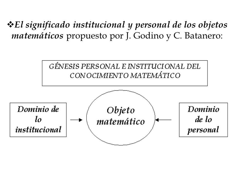 El significado institucional y personal de los objetos matemáticos propuesto por J.