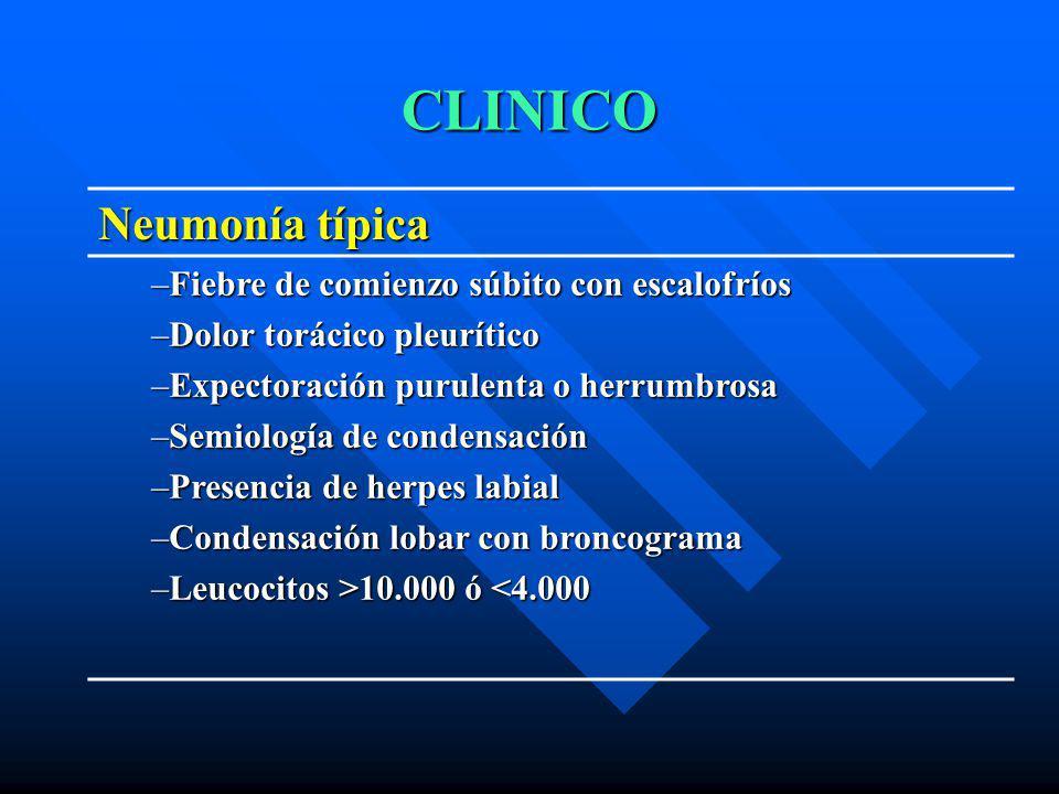 CLINICO Neumonía típica Fiebre de comienzo súbito con escalofríos