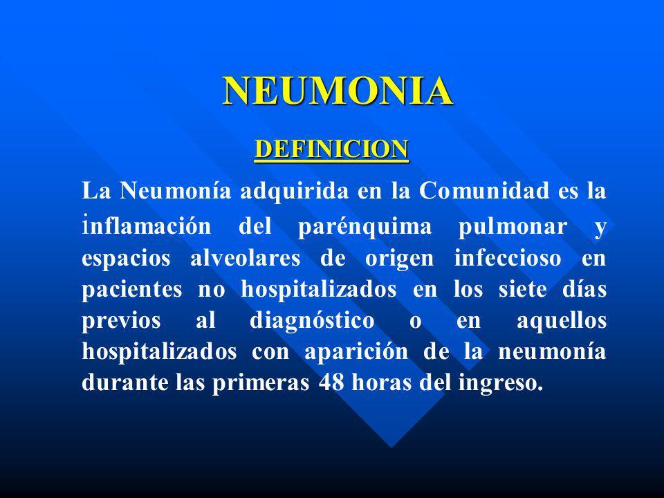 NEUMONIA DEFINICION.