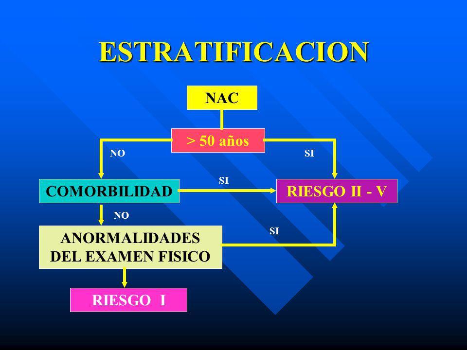 ANORMALIDADES DEL EXAMEN FISICO