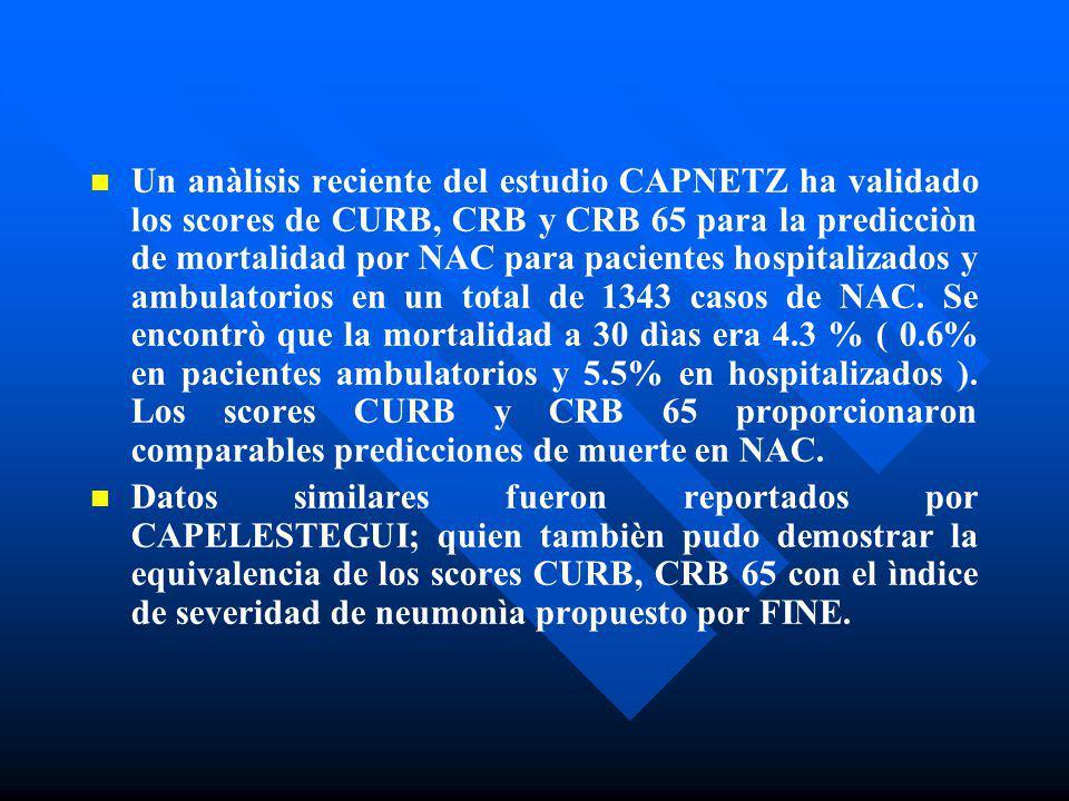 Un anàlisis reciente del estudio CAPNETZ ha validado los scores de CURB, CRB y CRB 65 para la predicciòn de mortalidad por NAC para pacientes hospitalizados y ambulatorios en un total de 1343 casos de NAC. Se encontrò que la mortalidad a 30 dìas era 4.3 % ( 0.6% en pacientes ambulatorios y 5.5% en hospitalizados ). Los scores CURB y CRB 65 proporcionaron comparables predicciones de muerte en NAC.