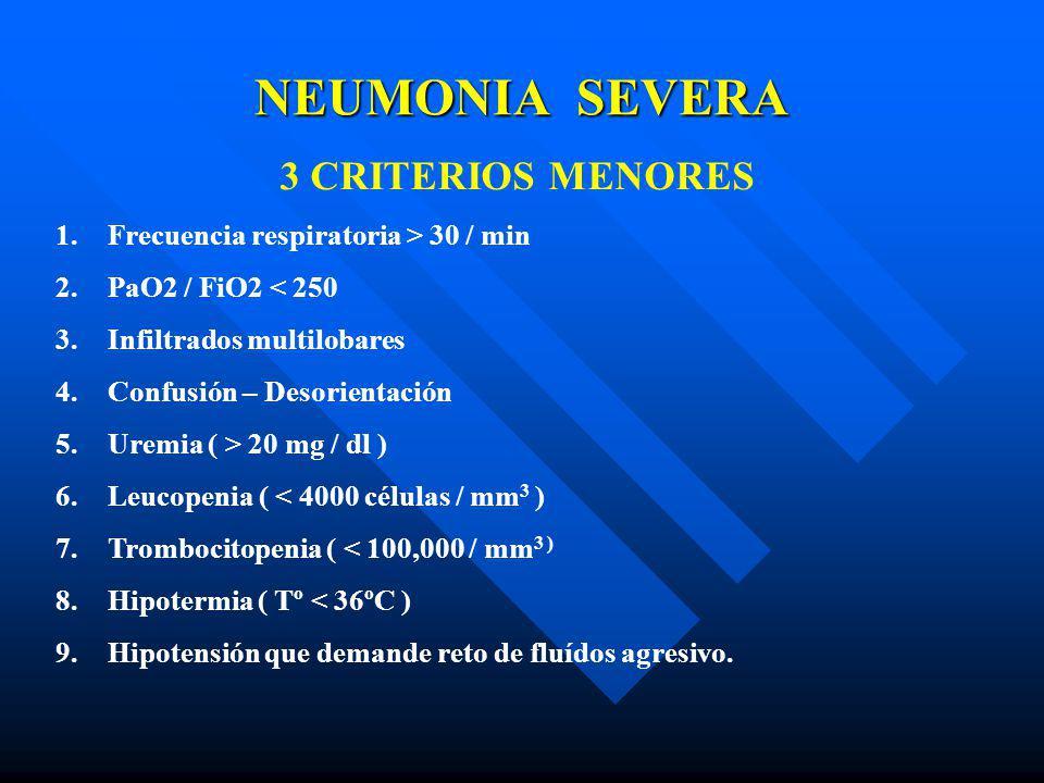 NEUMONIA SEVERA 3 CRITERIOS MENORES