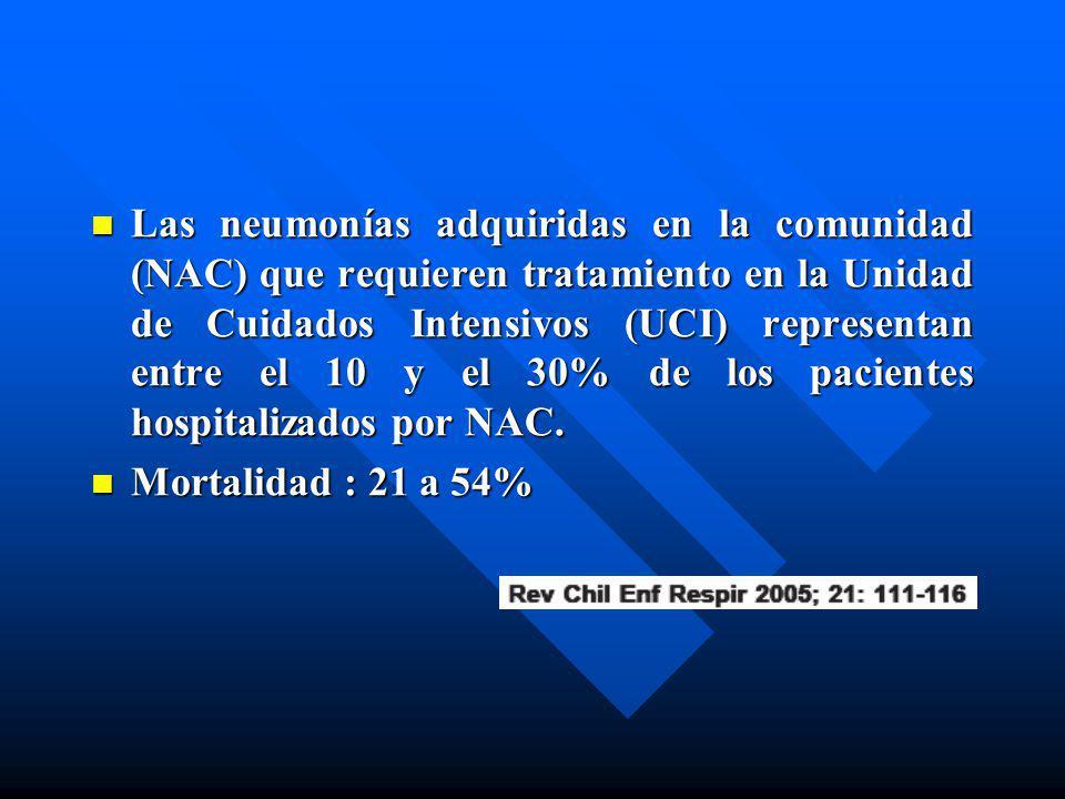 Las neumonías adquiridas en la comunidad (NAC) que requieren tratamiento en la Unidad de Cuidados Intensivos (UCI) representan entre el 10 y el 30% de los pacientes hospitalizados por NAC.