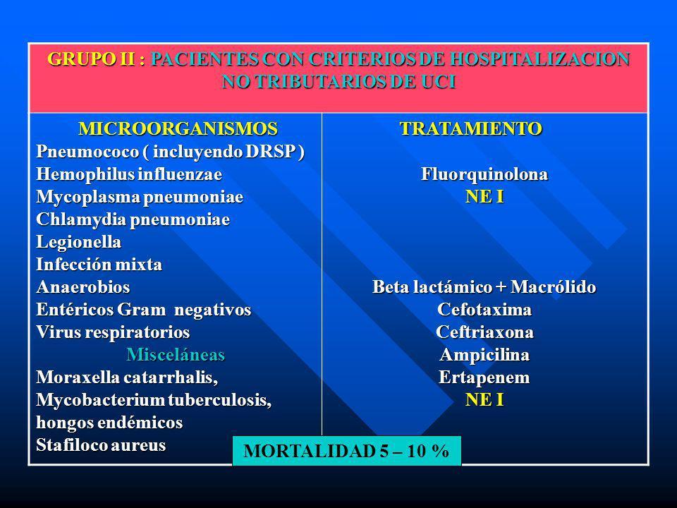 Beta lactámico + Macrólido