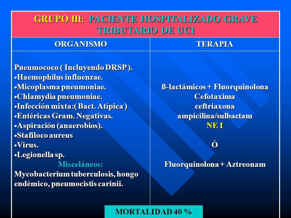 GRUPO III: PACIENTE HOSPITALIZADO GRAVE TRIBUTARIO DE UCI