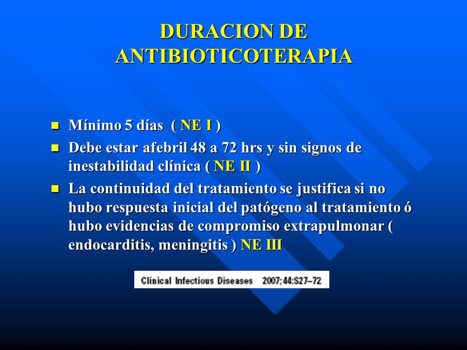 DURACION DE ANTIBIOTICOTERAPIA