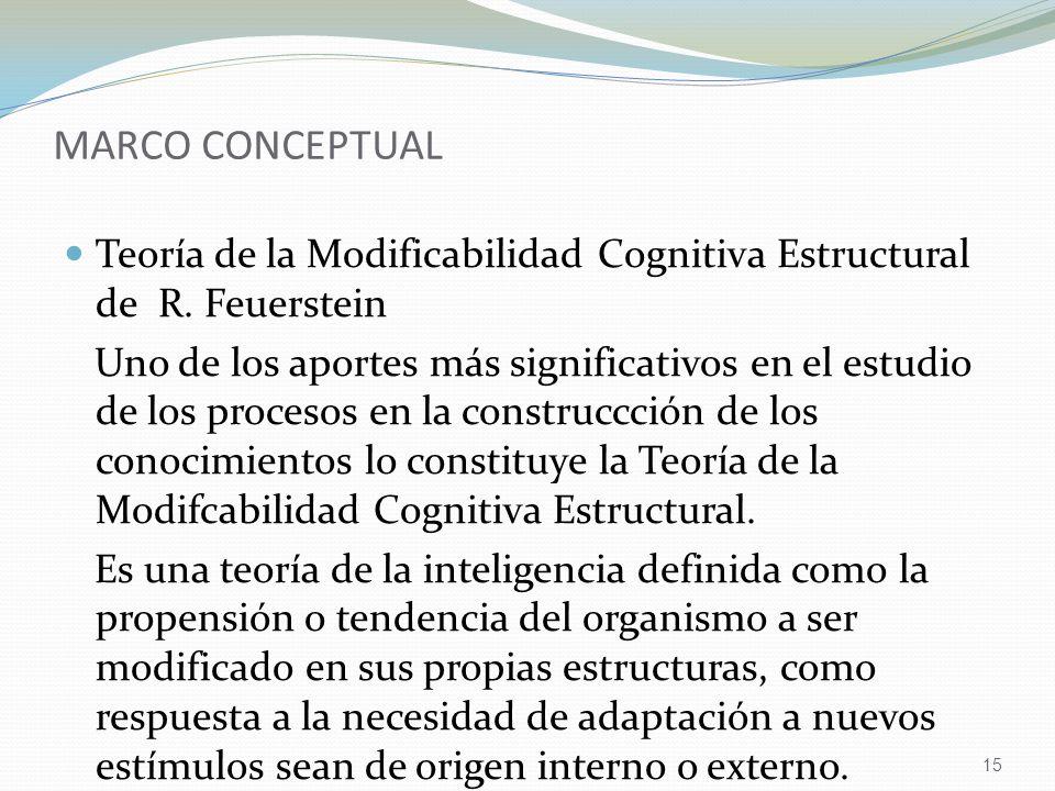 MARCO CONCEPTUAL Teoría de la Modificabilidad Cognitiva Estructural de R. Feuerstein.