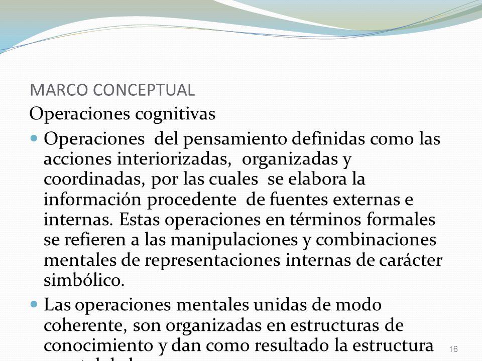 MARCO CONCEPTUAL Operaciones cognitivas.