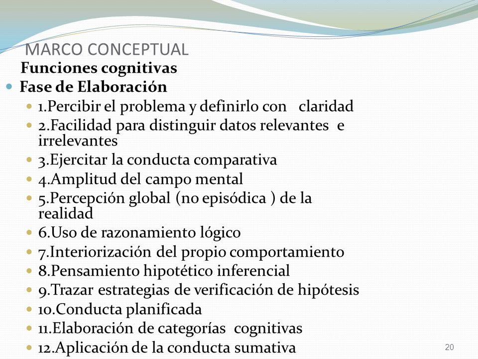 MARCO CONCEPTUAL Funciones cognitivas Fase de Elaboración
