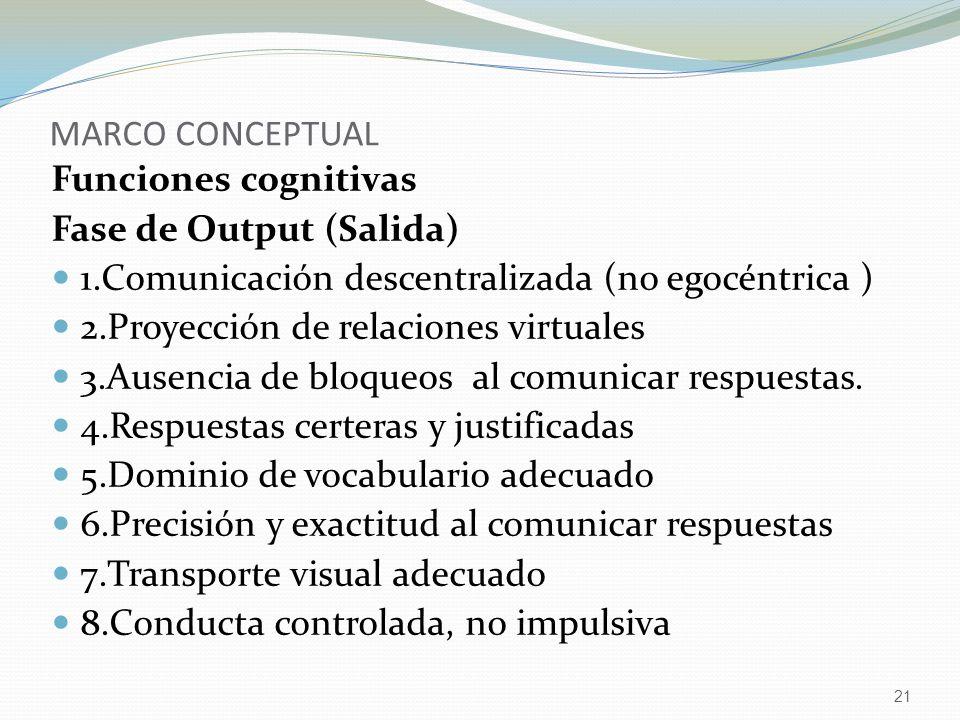MARCO CONCEPTUAL Funciones cognitivas. Fase de Output (Salida) 1.Comunicación descentralizada (no egocéntrica )