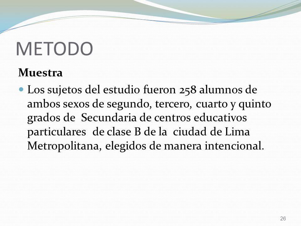 METODO Muestra.