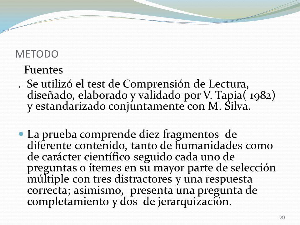 METODO Fuentes.