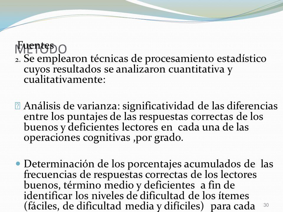 METODO Fuentes. 2. Se emplearon técnicas de procesamiento estadístico cuyos resultados se analizaron cuantitativa y cualitativamente: