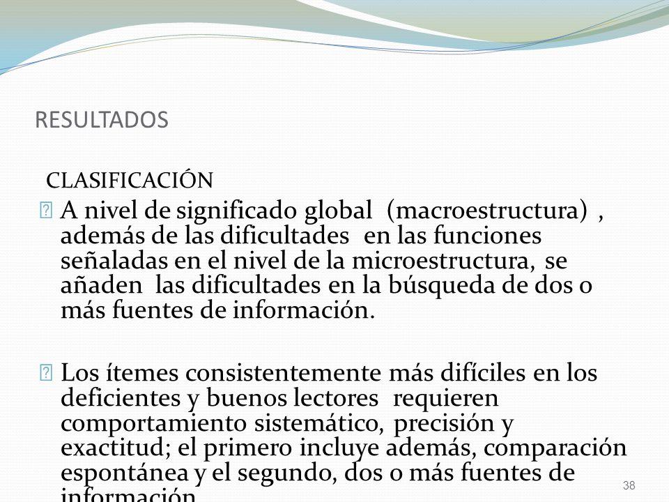 RESULTADOS CLASIFICACIÓN.