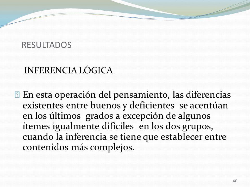 RESULTADOS INFERENCIA LÓGICA.