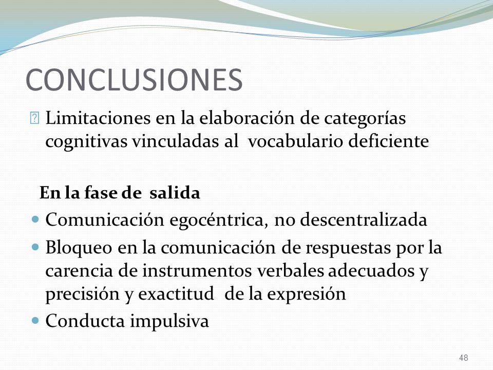 CONCLUSIONES Limitaciones en la elaboración de categorías cognitivas vinculadas al vocabulario deficiente.