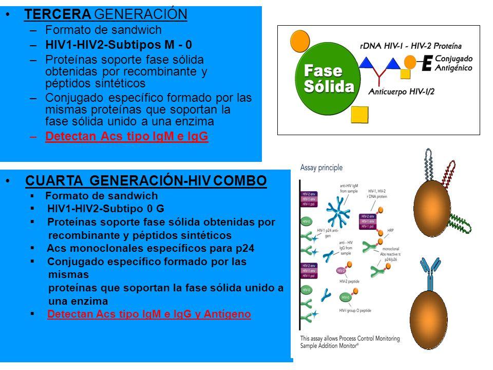 CUARTA GENERACIÓN-HIV COMBO