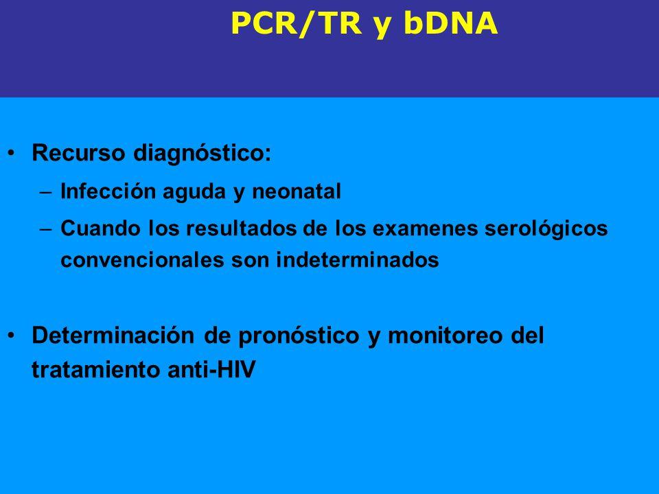 Test de detección directa de RNA-HIV