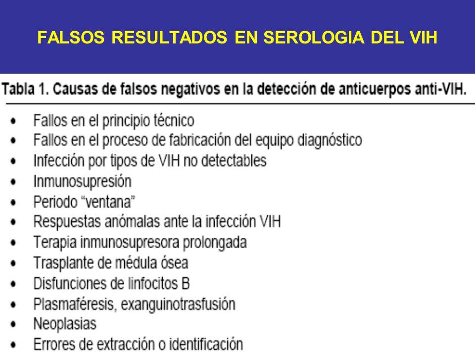 FALSOS RESULTADOS EN SEROLOGIA DEL VIH
