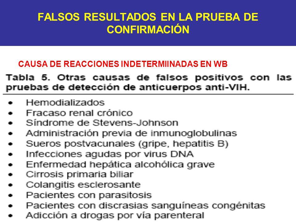 FALSOS RESULTADOS EN LA PRUEBA DE CONFIRMACIÓN