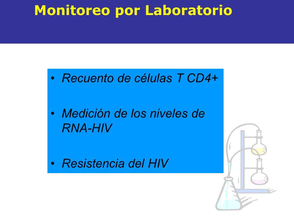 Recuento de células T CD4+ Medición de los niveles de RNA-HIV