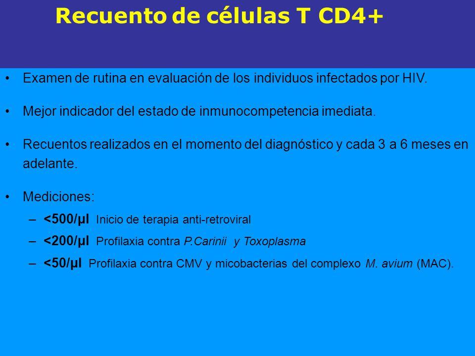 Recuento de células T CD4+