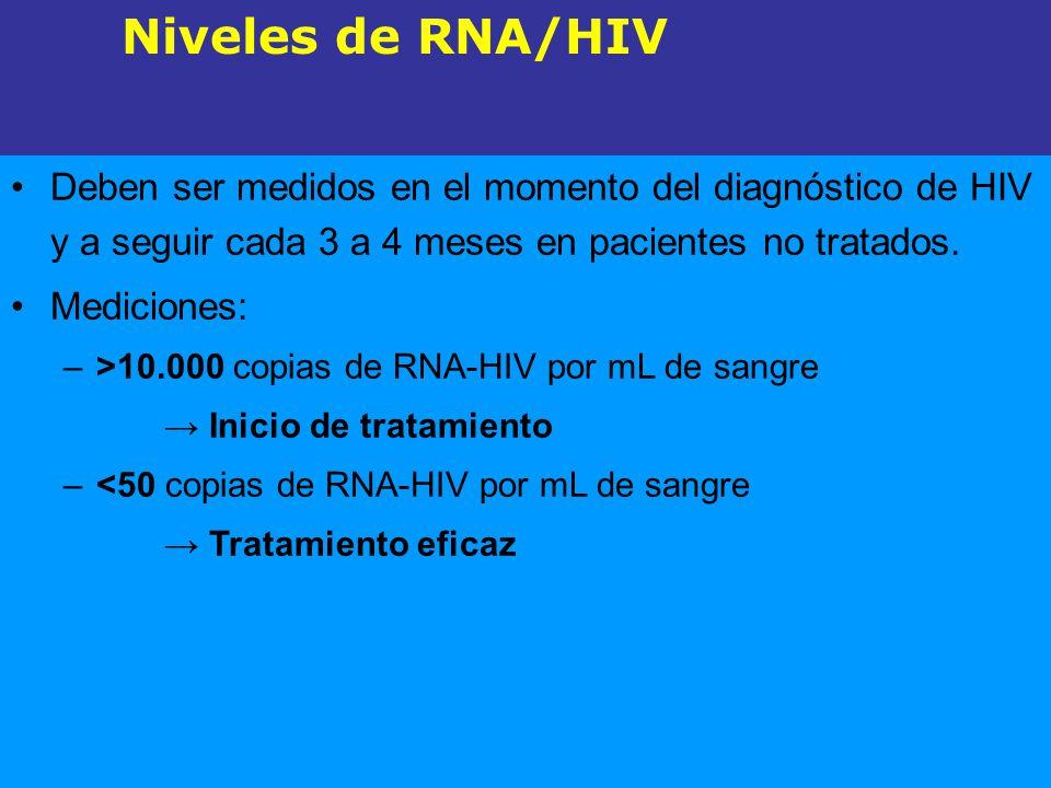 Niveles de RNA/HIV Deben ser medidos en el momento del diagnóstico de HIV y a seguir cada 3 a 4 meses en pacientes no tratados.
