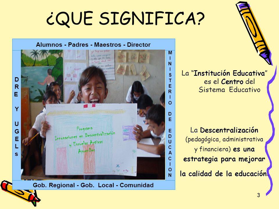 ¿QUE SIGNIFICA Alumnos - Padres - Maestros - Director. D. R. E. Y. U G E L s. M. I. N. S.