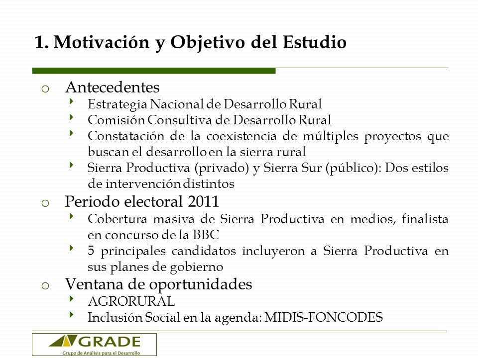 1. Motivación y Objetivo del Estudio