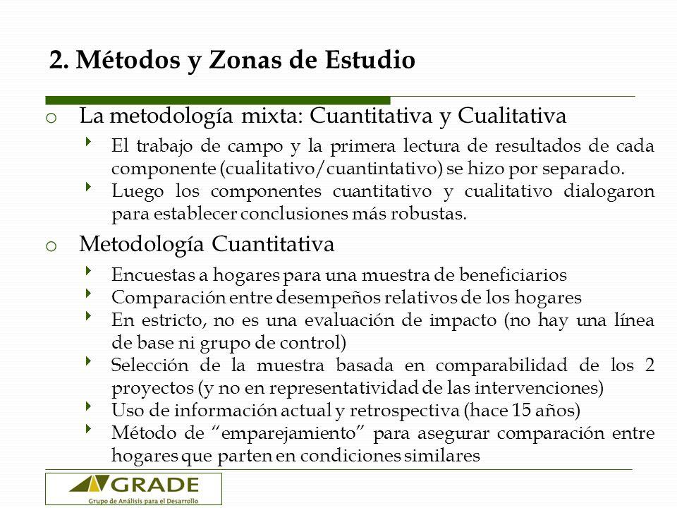 2. Métodos y Zonas de Estudio