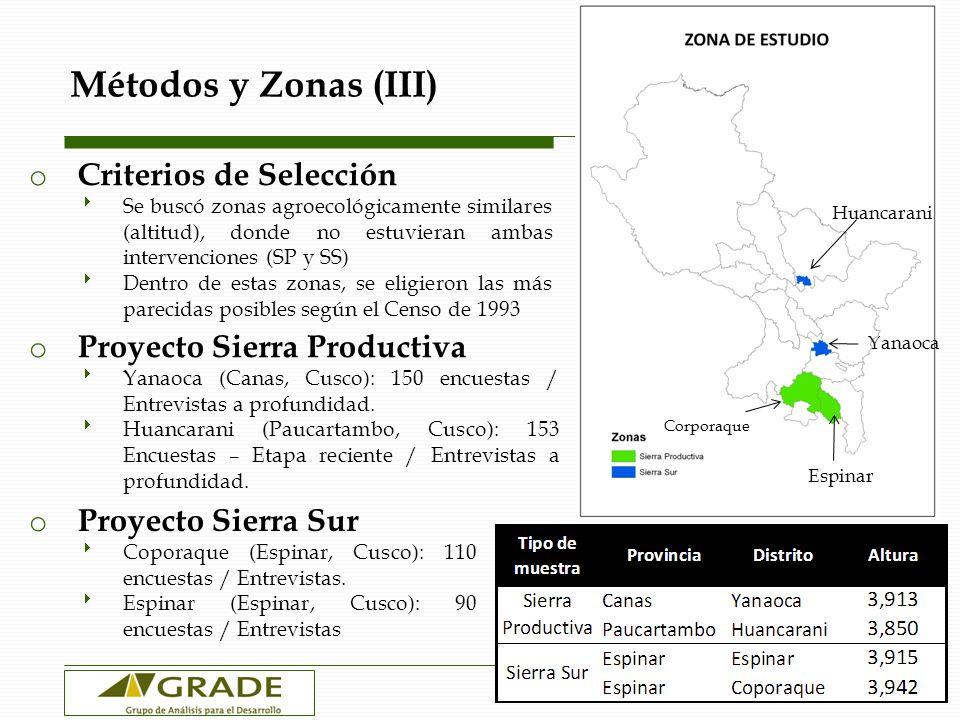 Métodos y Zonas (III) Criterios de Selección