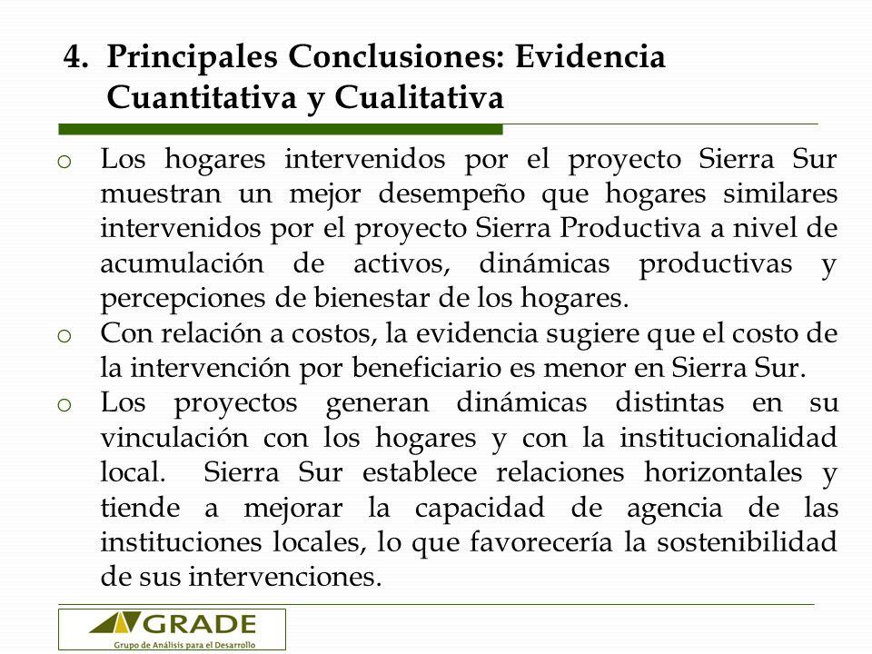 4. Principales Conclusiones: Evidencia Cuantitativa y Cualitativa