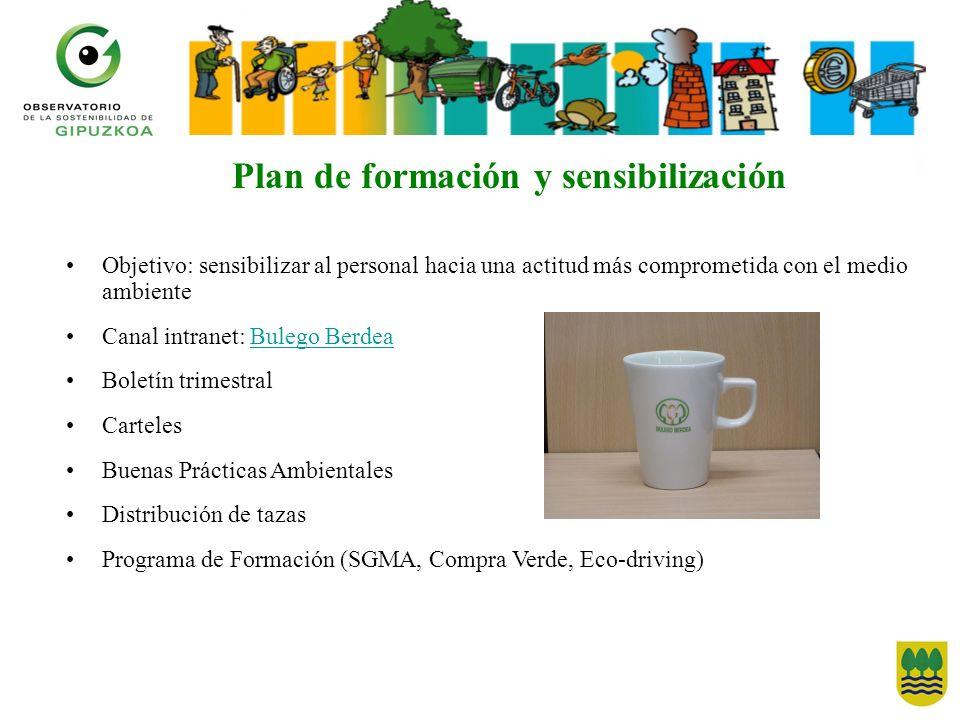 Plan de formación y sensibilización