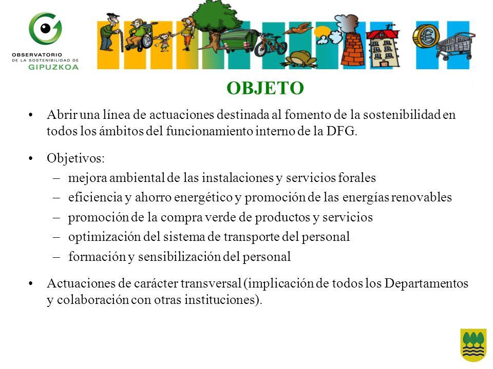 OBJETO Abrir una línea de actuaciones destinada al fomento de la sostenibilidad en todos los ámbitos del funcionamiento interno de la DFG.