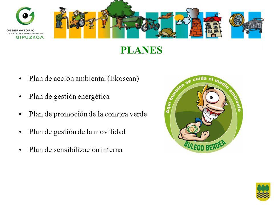 PLANES Plan de acción ambiental (Ekoscan) Plan de gestión energética
