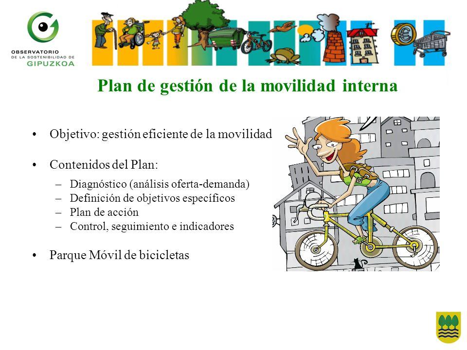 Plan de gestión de la movilidad interna