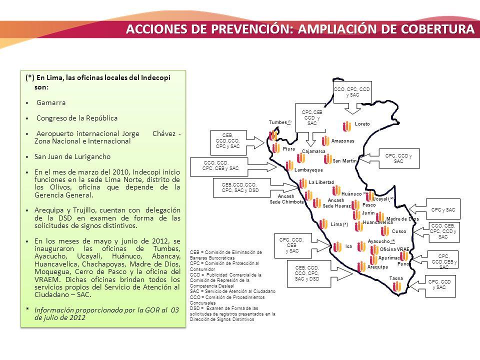 ACCIONES DE PREVENCIÓN: AMPLIACIÓN DE COBERTURA